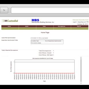 mCustodial-slide01